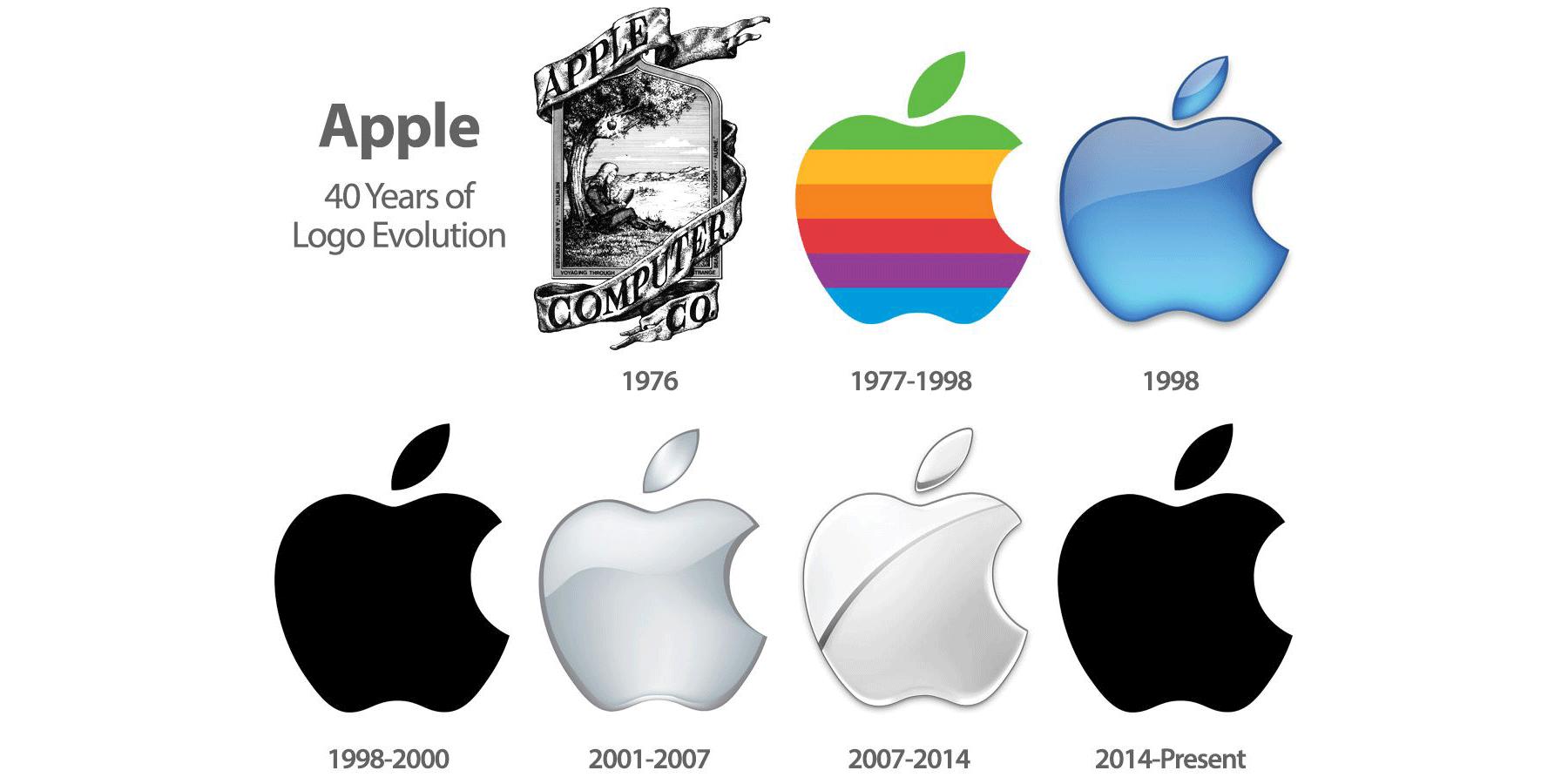 تغییرات لوگو اپل