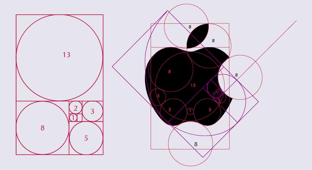 نسبت طلایی در طراحی لوگو اپل